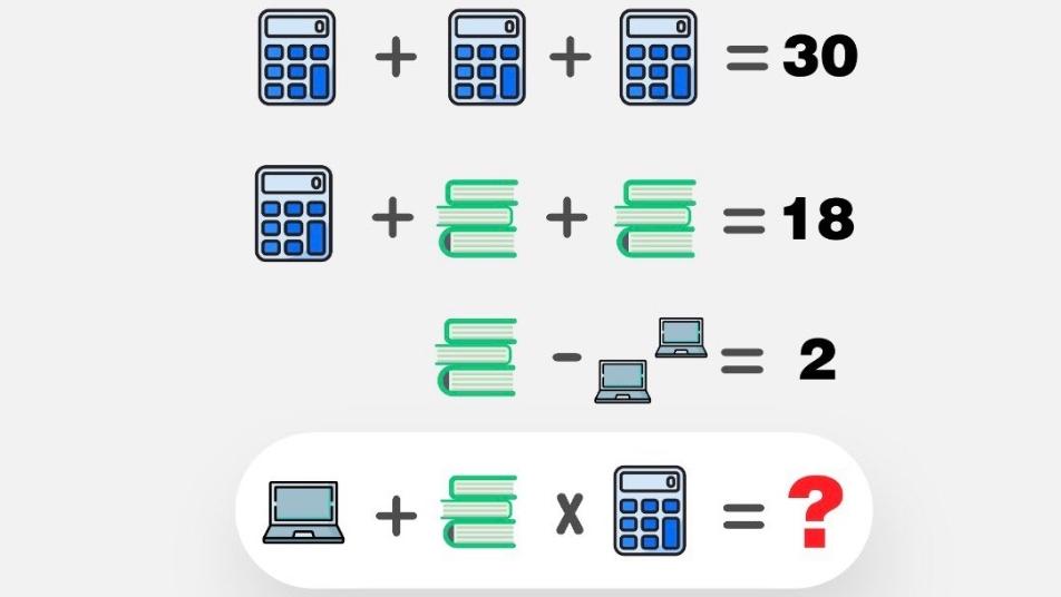 La grieta en matemática: una trivia del ministro de Educación generó polémica en redes sociales
